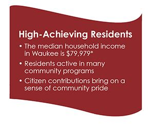 high achieving residents