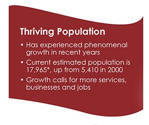 Thriving Population