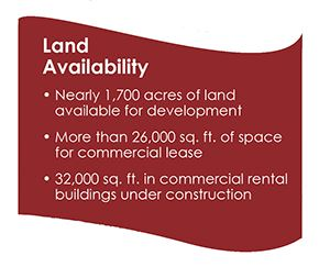 Land Availability